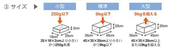 アマゾンFBAの大型納品方法1