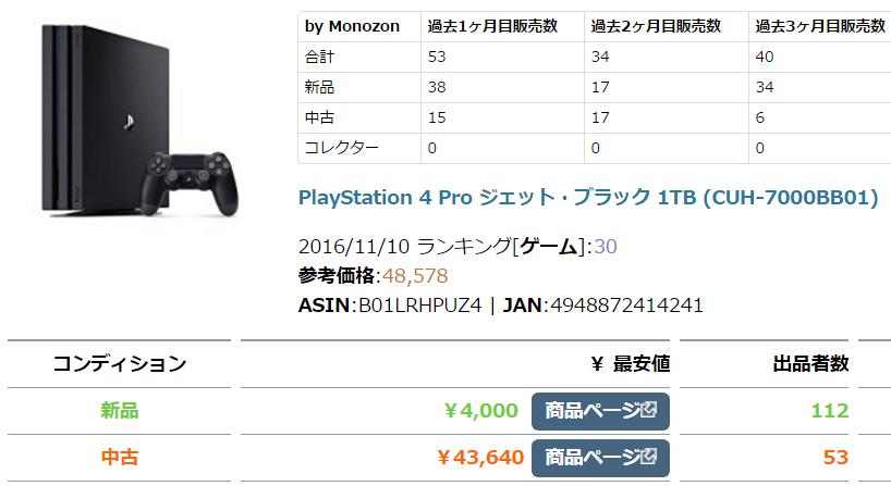 PlayStation 4Proの刈り取りでの注意点sinkicare07